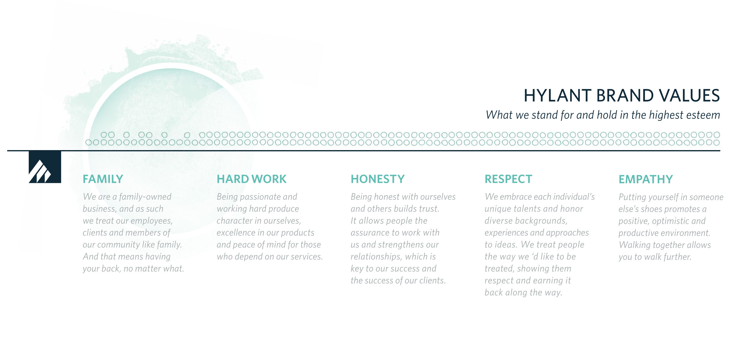 Hylant Brand Values: Family, Hard Work, Honesty, Respect and Empathy